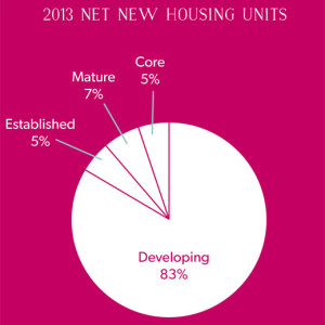 2013 net new housing units, from The Edmonton Journal